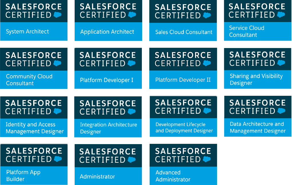 Salesforce Zertifikate